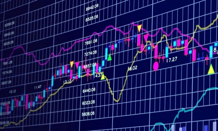 Анализа рынка Форекс