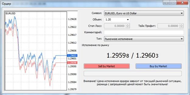 MetaTrader 4 от 24НьюсТрейд