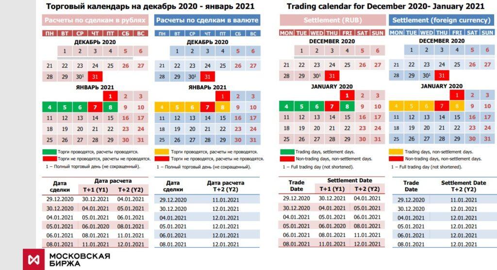 Календарь Московской биржи на 2021 год