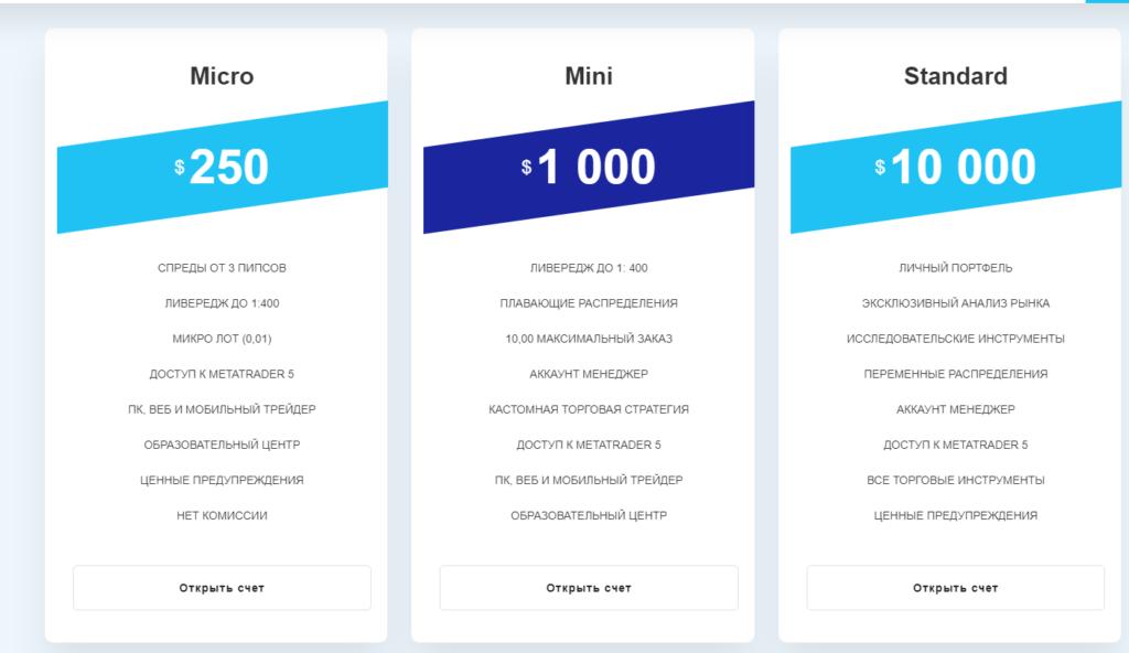 Fxcore.trade счет