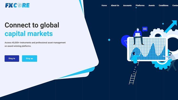 Обзор Fxcore.trade